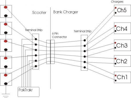Simplified Bank Charger Wiring