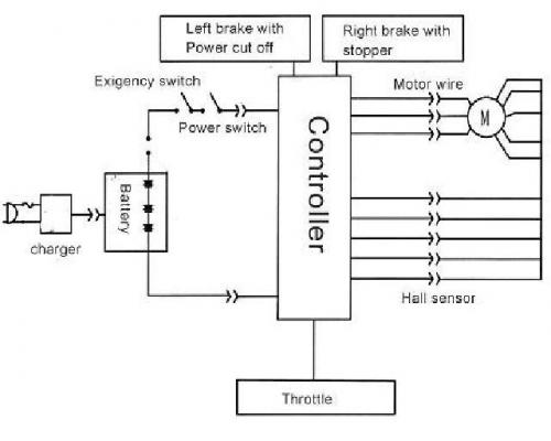 Electric_bicycle_circuit_diagram__2_0 has anyone modified a china brushless hub motor controller to Brushless DC Motor Theory at edmiracle.co