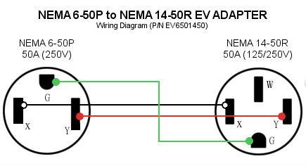question about 125 250v ac power cord adapter page 2 my nissan leaf forum