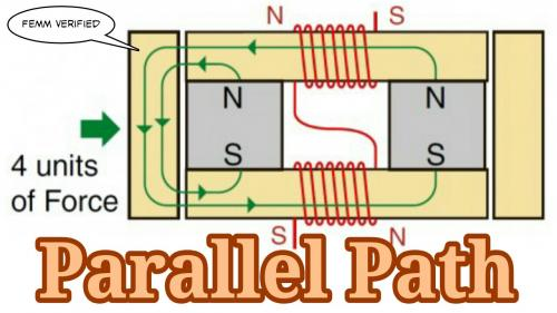 FEMM Verified Parallel Path.jpg