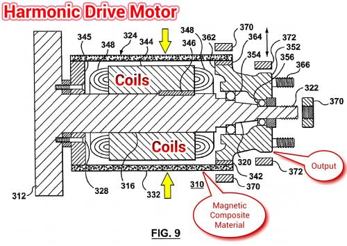 Harmonic Drive Motor with Magnetic Composites.jpg