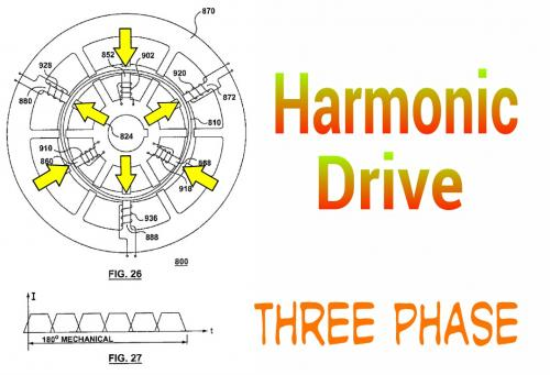 Harmonic Drive Three Phase Power.jpg