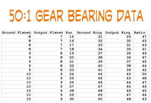 1 Gear Bearing Data.jpg
