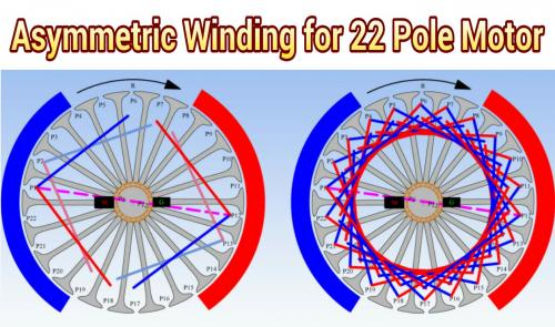 Asymmetric Winding for 22 Pole Motor.jpg