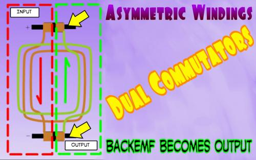 Asymmetric Windings with Dual Commutators.jpg