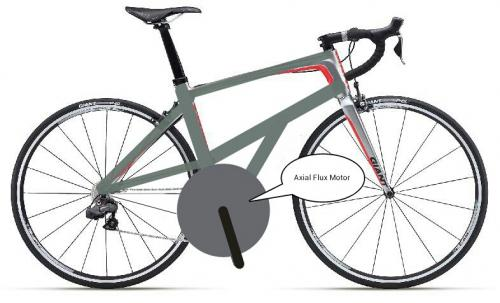 Concepts for eBike Propulsion | V is for Voltage electric vehicle forum