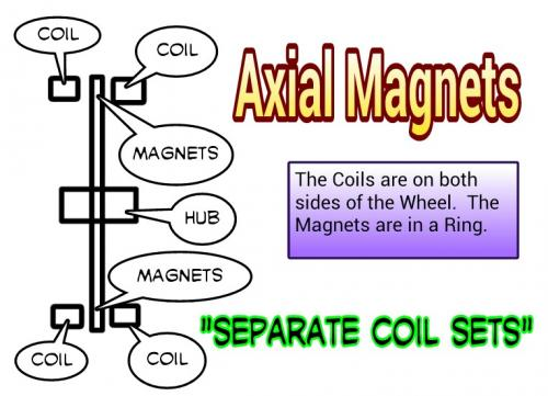 Axial Magnets.jpg