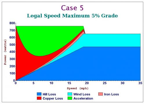 Case 5 Legal Speed Maximum Grade.jpg
