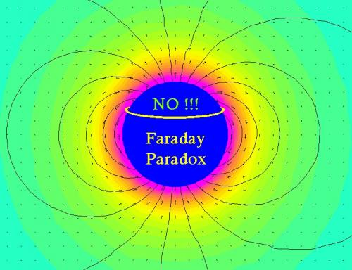 Faraday Paradox Orbit.jpg