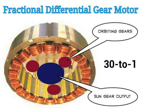 Fractional Differential Gear Motor.jpg