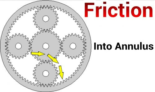 Friction Into Annulus.jpg
