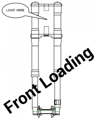 Front Loading Triple Tree.jpg