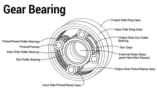 Gear Bearing (Motor Option).jpg