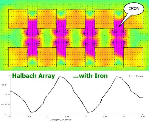 Halbach Array with Iron.jpg