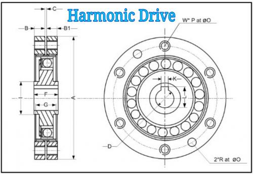 Harmonic Drive Technical Drawing.jpg