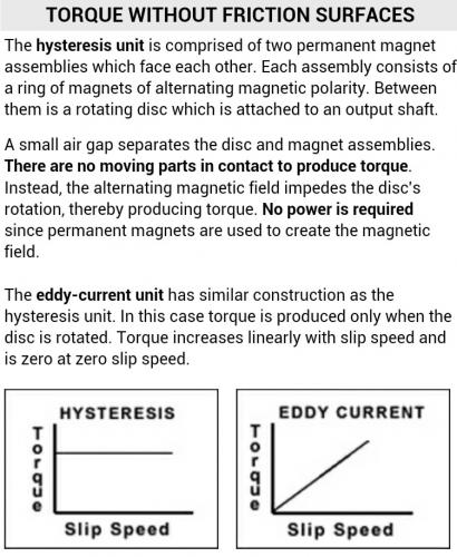 Hysteresis vs Eddy Current Torque.jpg