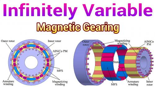 Infinitely Variable Magnetic Gearing.jpg