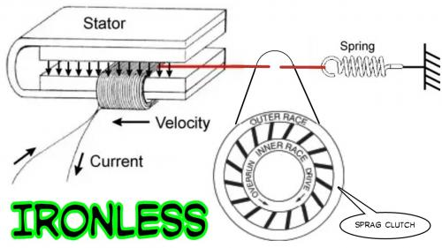Ironless Simple Sprag Clutch.jpg