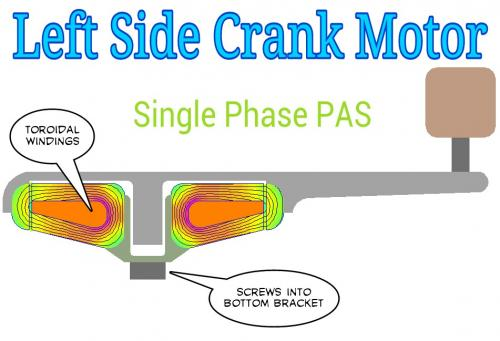 Left Side Crank Motor Single Phase PAS.jpg