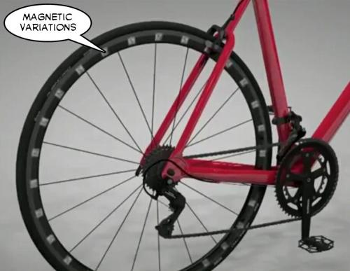 Mechanical Doping - Magnetic Variations.jpg