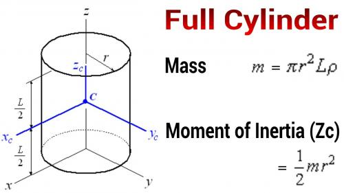 Moment of Inertia Full Cylinder.jpg