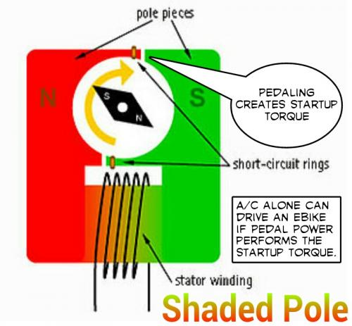 Pedal Power Imitates Shaded Pole.jpg