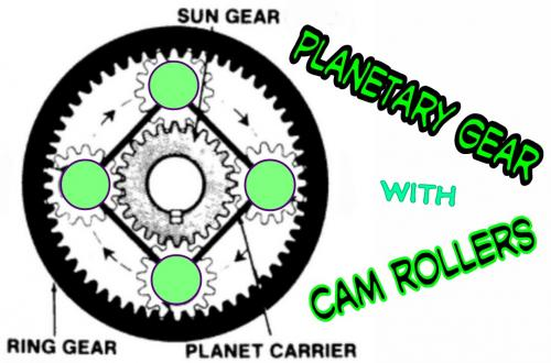 Planetary Gears with Cam Rollers.jpg