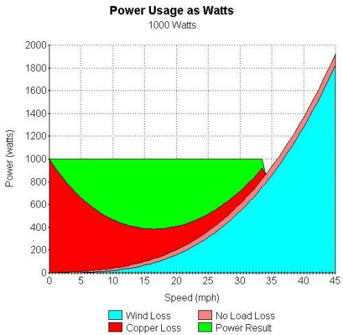 Power Usage As Watts - 1000 Watts.jpg