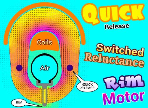Quick Release Switched Reluctance Rim Motor.jpg