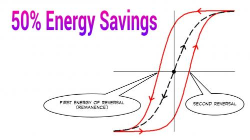 Remanence Energy Savings.jpg