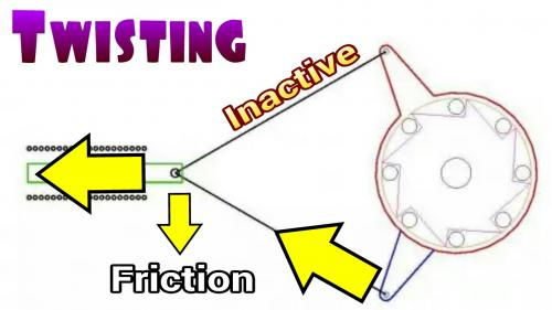 Twisting Causes Friction.jpg