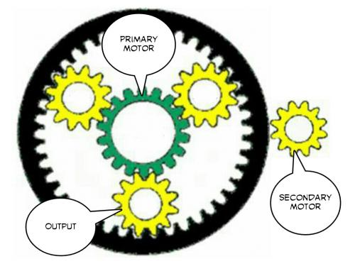 Two Motor Planetary Gear.jpg