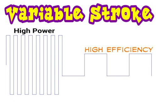 Variable Stroke Power.jpg