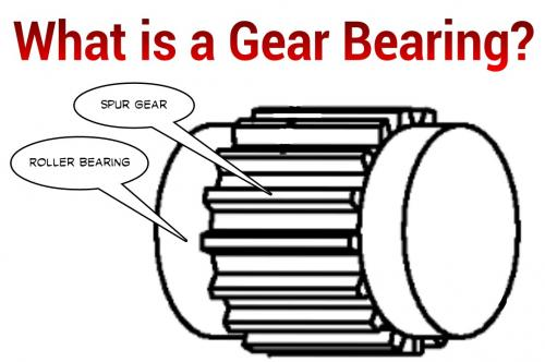 What is a Gear Bearing.jpg