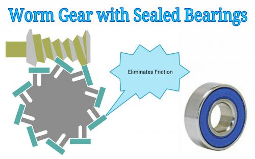 Worm Gear with Sealed Bearings.jpg