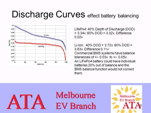 Batteries Slide 15.jpg